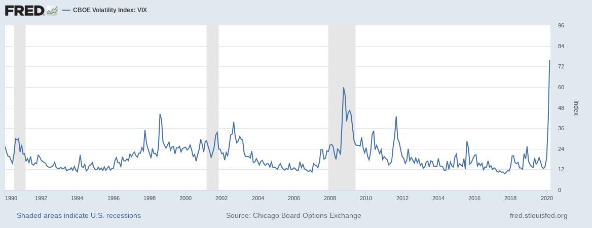 Net Interest Margin for all U.S. Banks (USNIM) | FRED | St. Louis Fed